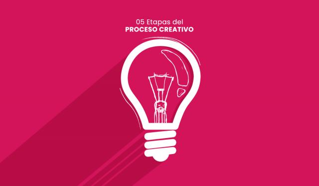 etapas del Proceso creativo _ tecnica _ creatividad _ diseño grafico