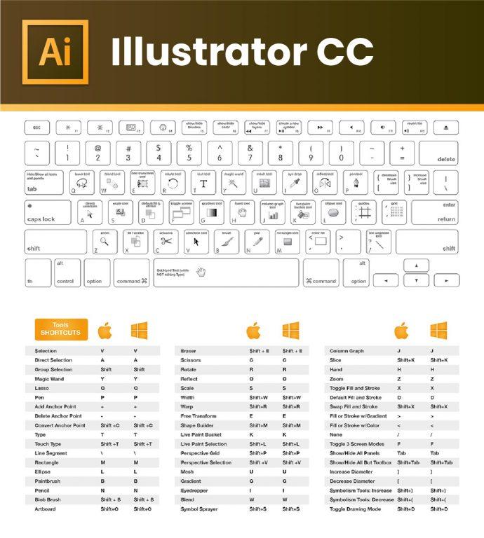 illustrator atajos de teclado 2018